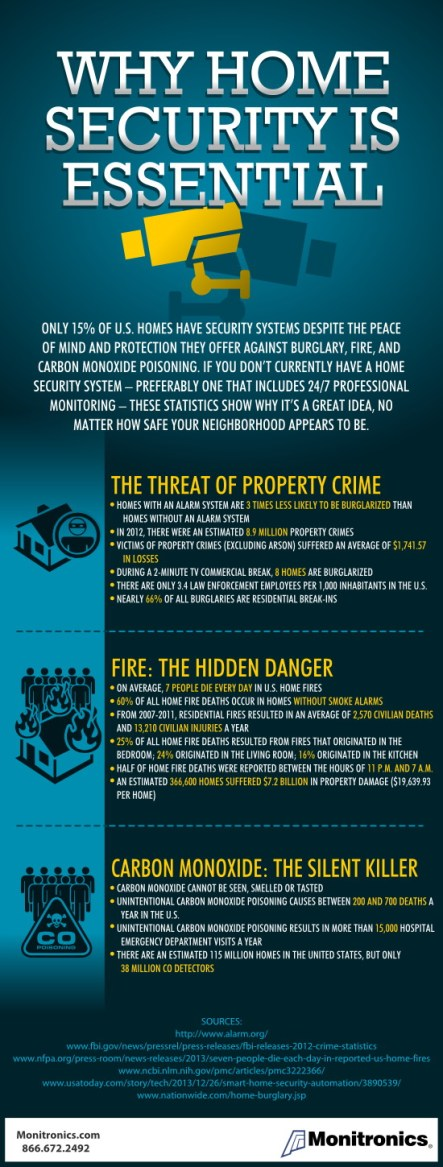 why-home-security-is-essential